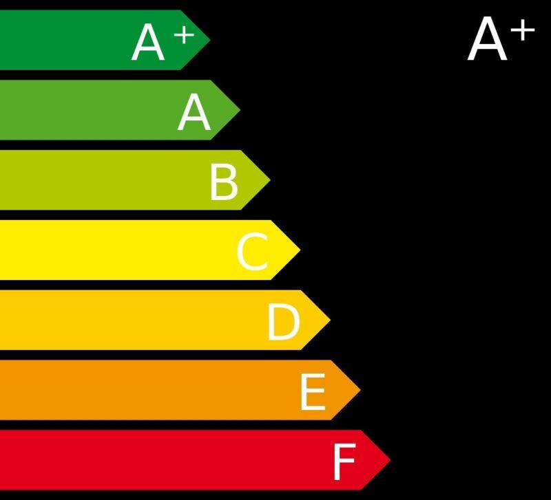 boiler-energy-efficiency-guide-02-erp